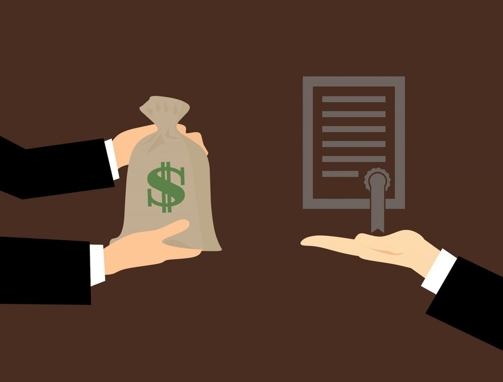 types of derivatives receive money from contract